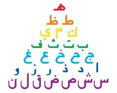 the pyramid of the Arabic alphabet!