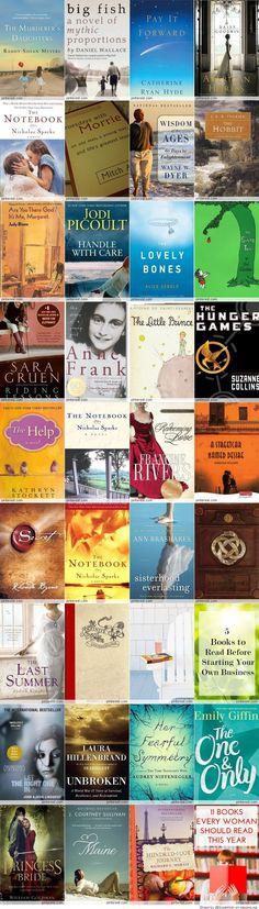 100 Books Worth Reading