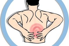 The Quadratus Lumborum can be a real pain in the butt ( and back) but with the right exercises and self-treatment, you can be pain-free - long term. Hip Bursitis Exercises, Hip Mobility Exercises, Bursitis Hip, Muscle Stretches, Hip Pain, Low Back Pain, Causes Of Back Pain, Muscle Pain Relief, Self Treatment