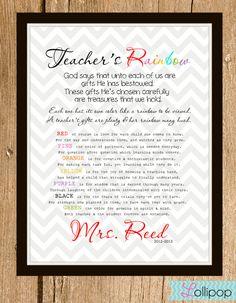Teacher Gift - Printable DIY Art