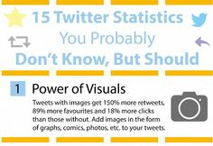 15 Twitter Statistics You Probably Don't Know