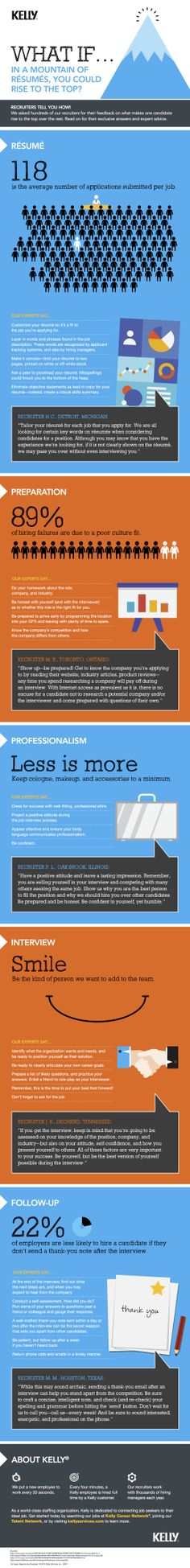 131 best Resumes + Cover Letters images on Pinterest Resume tips