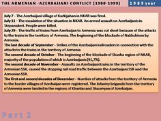 Это называется армянофобией, как армяне сами называют или геноцид против азербайджанцев? Armenia