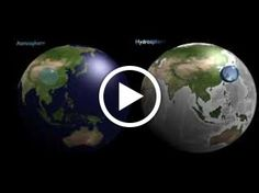 Visualization showing the size of Hydrosphere and Atmosphere.