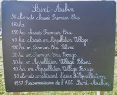 Key facts about Saint Aubin