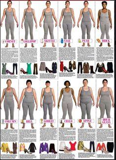 Shapes and styles chart