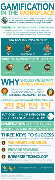 This Infographic on 'Gamification In The Workplace' contains the biggest misunderstanding about the Gamification of work processes! Gamification DOES NOT increase employee engagement with work. It replaces it with engagement in the rules of the game! That however is counter-productive and adds workload. All engagement of employees must be directed to and rest within the work-process.
