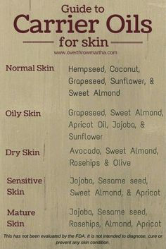 Essentials oils for different facial skin types