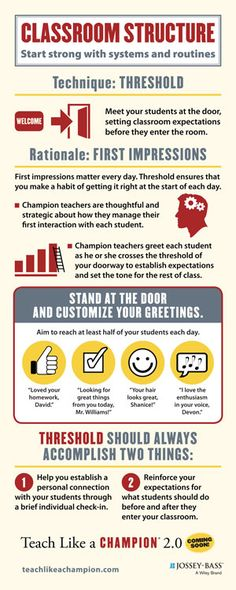 Helpful graphic from Teach Like a Champion on how to make a good impression in your classroom by applying the Threshold technique.