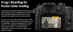 Panasonic Lumix DMC-GH4R Body with V-Log L Activation Code Kit - fotodesmos.gr