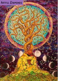 Mandala Art, Watercolor Mandala, Watercolor Trees, Tattoo Watercolor, Watercolor Painting, Painting Tattoo, Mandala Tattoo, Painting Tips, Painting Art