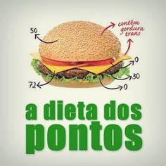 Experimente a Dieta dos Pontos!