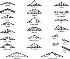 Steel Roof Truss Designs (smb: this design detail could come in handy when designing my little houses.)