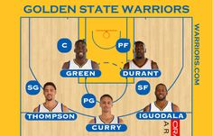 It's always exciting whenever the biggest-name players move teams, but the thing that makes Kevin Durant's departure for the Warriors so exciting is the sheer number of possibilities it…