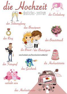 Die Hochzeit~Cute graphic showing words related to a special wedding day! German Grammar, German Words, German Resources, Study German, Deutsch Language, Germany Language, German Language Learning, Language School, Grammar And Vocabulary