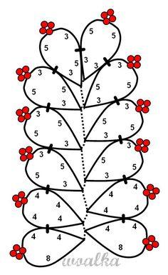 FOR veil: Frywolitkowy wreath communion
