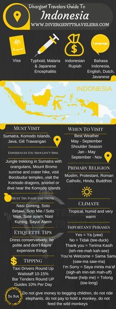 Divergent Travelers Travel Guide, With Tips And Hints To Indonesia. This is your ultimate travel cheat sheet to Indonesia. Click to see our full Indonesia Travel Guide from the Divergent Travelers Adventure Travel Blog and also read about all of the different adventures you can have in Indonesia at http://www.divergenttravelers.com/destinations/indonesia/