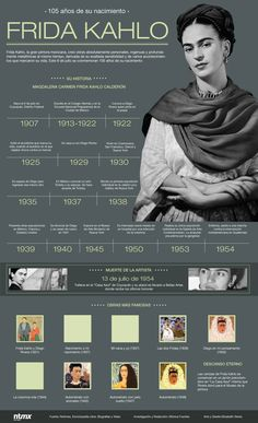 AdictaMente 105 years since the birth of Frida Kahlo Spanish Art, Spanish Culture, Spanish Lessons, Art Lessons, Diego Rivera, Spanish Classroom, Teaching Spanish, Art Espagnole, Frida And Diego