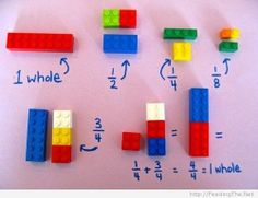 Learning Math With LEGO - http://feedingthe.net/learning-math-with-lego/