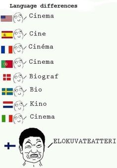 Finnish language differences compared to other languages 1