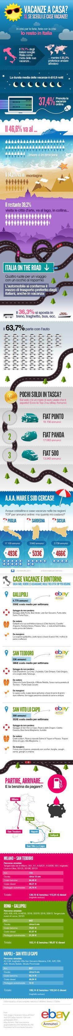 Infografica su case vacanze e auto usate di annunci.ebay.it