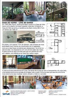 AutoCad - Prancha A0 - Projeto Arquitetura - Casa de Vidro - Lina Bo Bardi - 2015