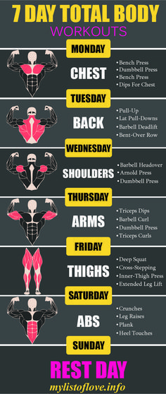 7 Day Total Body Workouts More from my site 7 Top Total Body Workout Routines Total Body Workout Plan for Fat Loss and Muscle Gain 2019 Total Body Dumbbell Workout Plan 300 Workout, Gym Workout Chart, Full Body Workout Routine, Gym Workout Tips, Weight Training Workouts, Fitness Workouts, Workout Plans, Workout Body, Workout Routines