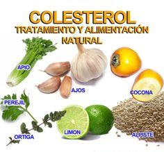 Como se controla el colesterol alto
