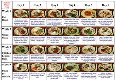 Diabetic Diet & Meals