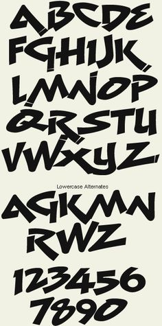 Old school graffiti style font. Graffiti Alphabet, Hand Lettering Alphabet, Graffiti Lettering, Typography Letters, Graffiti Numbers, Lettering Styles, Lettering Design, Lettering Tutorial, Font Art
