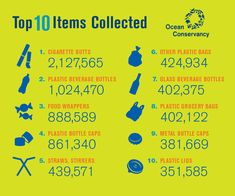 The results are in from Ocean Conservancy's 30th annual International Coastal Cleanup. Another year of working towards a cleaner ocean - thank you to our many international volunteers! Check out the results>>