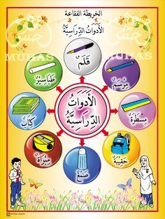 Arabic Alphabet, Arabic Language, Learning Arabic, Arabic Words, Kids Education, Worksheets, Classroom, Teaching, School