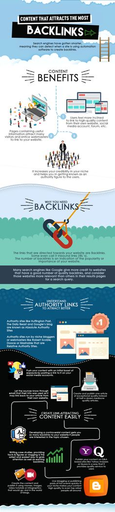 Smart recipes come from smart chefs. That's what a content is like. Your results keep differing depending on the medium you use to showcase your content. Attracting backlinks gets as simple as biting your finger nails with these tips and methods: