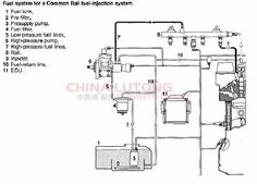 schematic of 2003 2500 dodge fuel system on with cummins 5