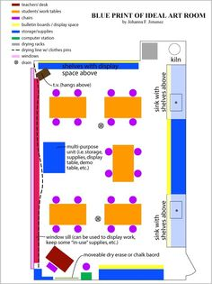 Art room rules art room rules student behavior and teaching ideas malvernweather Choice Image
