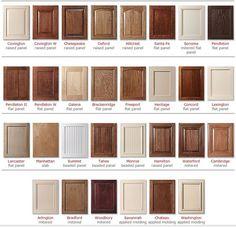 Cabinet Door Styles | Home Improvement Ideas | Pinterest | Cabinet ...