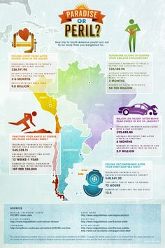 South America Trip Accidents Infographic