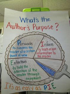 Author's Purpose chart