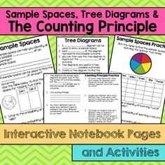 Probability and tree diagrams in this interactive use a tree sample space tree diagrams and the counting principle ccuart Gallery