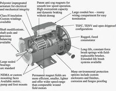 In a DC machine, the magnetizing current is DC, so that there is no spatial alternation of the stator poles due to time-varying currents. Hinge And Bracket, Electrical Engineering, Physics, Engineering, Physique