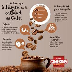 Coffee Type, Coffee Art, Coffee Recipes, Tea, Chocolate, Drinks, Blog, Coffee Barista, Drinking