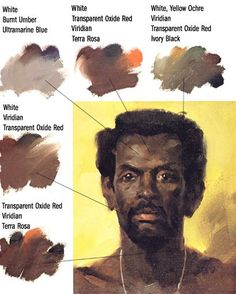 """Drawings Ideas mixingskintones-black-male - I found these images (explaining how to mix paints to achieve different skin tones) incredibly useful so I wanted to share them. They are from from """"Painting the Head in Oil"""" by John Howard Sanden. Oil Painting Tips, Oil Painting Techniques, Painting Lessons, Art Techniques, Painting & Drawing, Acrylic Portrait Painting, Watercolor Painting, How To Oil Paint, Watercolor Skin Tones"""