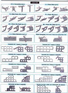 Filet Crochet Symbols - I want to learn how to do this! Filet Crochet Charts, Crochet Stitches Patterns, Crochet Diagram, Thread Crochet, Crochet Motif, Crochet Crafts, Crochet Doilies, Flower Crochet, Tunisian Crochet