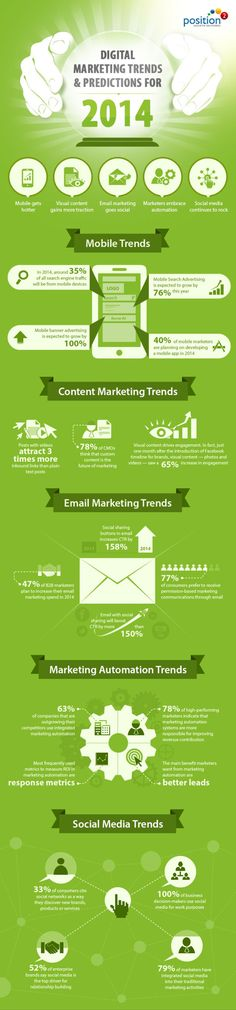 Digital Marketing Trends & Predictions for 2014 - #Infographics #Marketing www.BrainSocial.biz