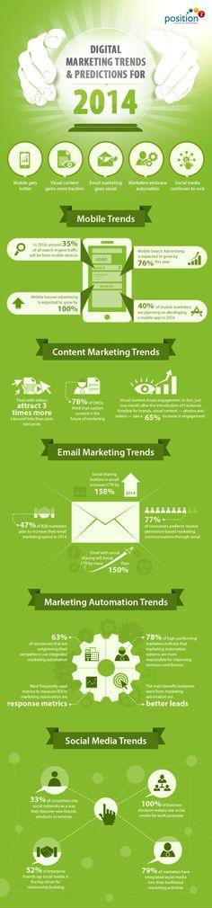 Digital Marketing Trends & Predictions for 2014 - #Infographics #Marketing  www.BrainSocial.biz