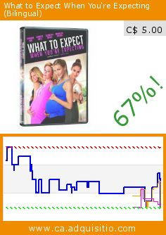 What to Expect When You're Expecting (Bilingual) (DVD). Drop 67%! Current price C$ 5.00, the previous price was C$ 14.99. By Cameron Diaz, Jennifer Lopez, Elizabeth Banks, Chace Crawford, Brooklyn Decker. http://www.ca.adquisitio.com/alliance-films/what-expect-when-youre