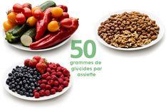 5-50g bons glucides