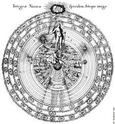 Fabricius-Fludd-Natura-Mirror-q75-1111x1200.jpg (1111×1200)