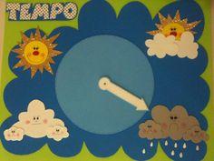 Wetteruhr - tolle Idee #Sachunterricht #Wetter #Schule