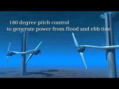 ▶ Turn the tides into energy - YouTube